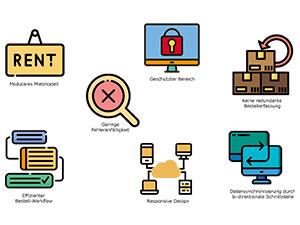 Kundenvorteile – Grafik aus der Präsentation zum Thema WebShops.